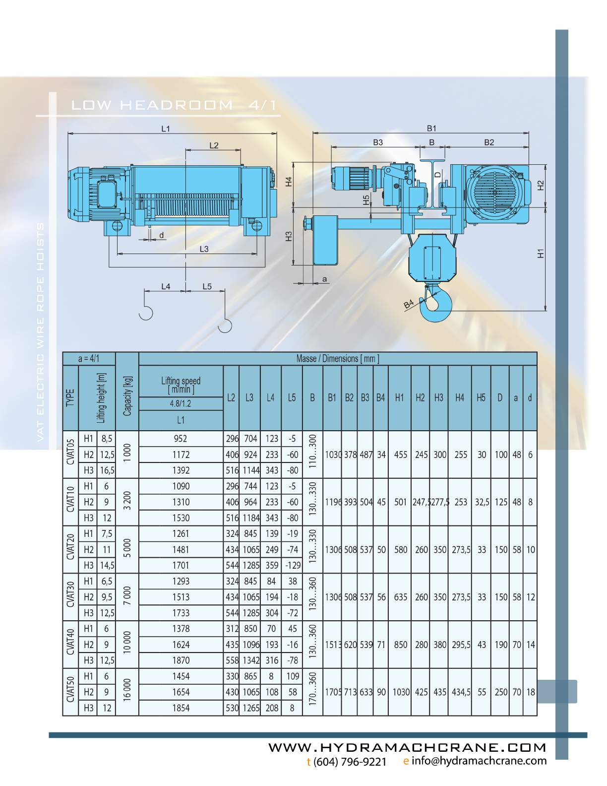 Hydramach Rope Hoists Overhead Crane Wiring Diagram Trolleymotorandoverheadcranewiring Cvat Low Headroom Hoist Image Of First Page Pdf Specifications